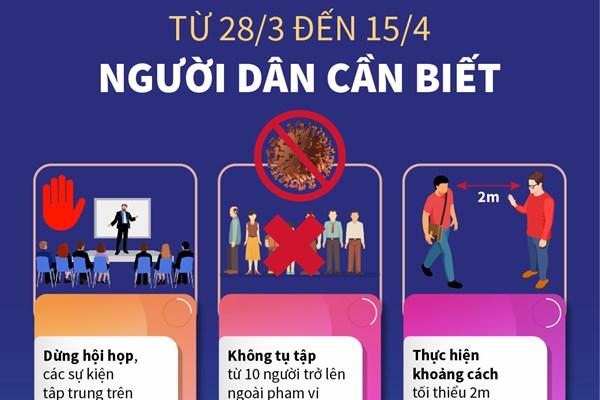 Những điều người dân cần biết trong phòng, chống dịch COVID-19 từ 28/3-15/4