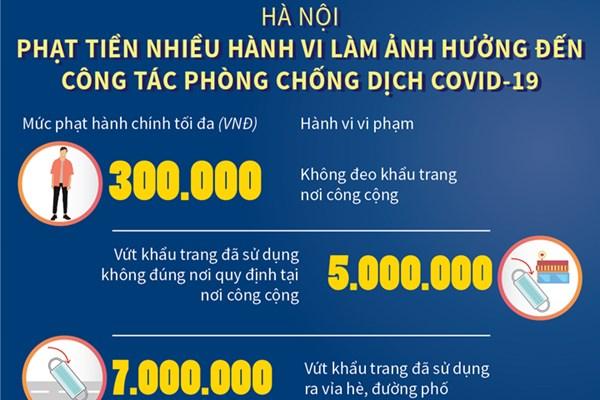 Phạt tiền nhiều hành vi làm ảnh hưởng đến công tác phòng chống dịch COVID-19