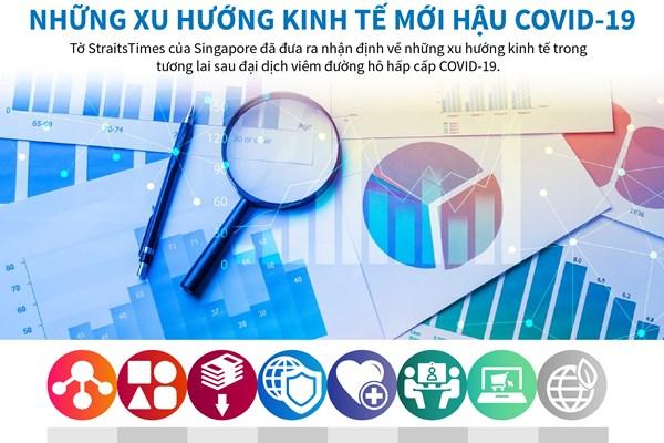 Những xu hướng kinh tế mới hậu COVID-19