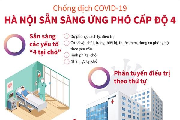 Dịch COVID-19: Hà Nội sẵn sàng ứng phó cấp độ 4