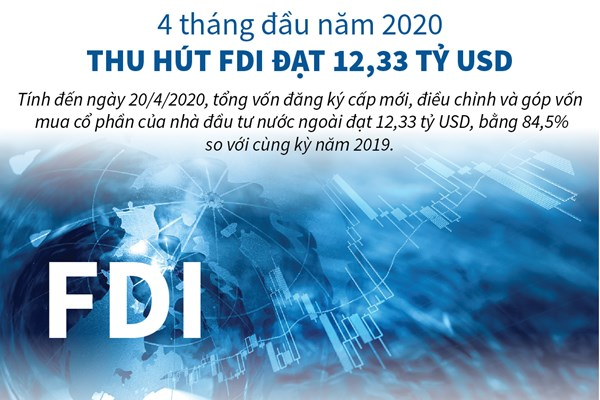 Những con số về thu hút FDI 4 tháng đầu năm 2020