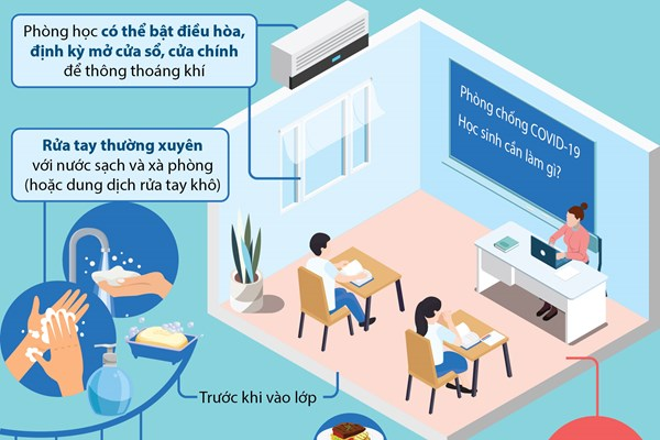 Những việc học sinh cần làm tại trường để phòng COVID-19