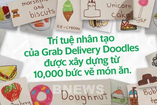 Grab Việt Nam ra mắt Delivery Doodles, biến nét vẽ của trẻ thành món ăn