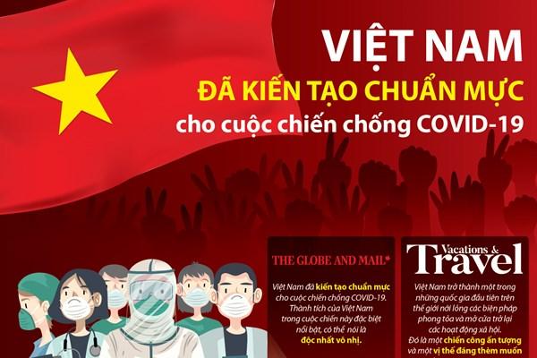 Dư luận quốc tế: Việt Nam đã kiến tạo chuẩn mực cho cuộc chiến chống COVID-19