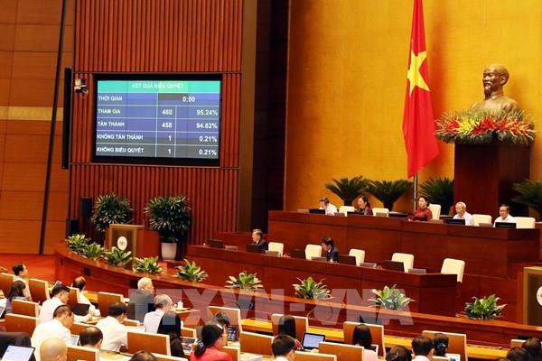 Hôm nay, Quốc hội biểu quyết Nghị quyết về Chương trình giám sát của Quốc hội năm 2021
