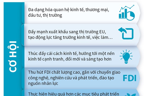 Cơ hội và thách thức của Việt Nam khi triển khai EVFTA