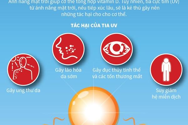 Cách giảm tác hại của tia cực tím trong ngày nắng gắt