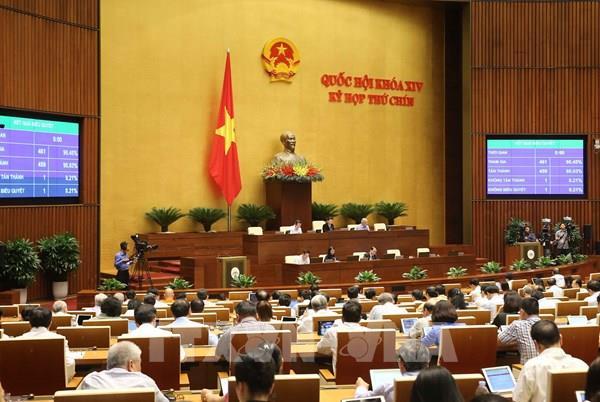 Kỳ họp thứ 9, Quốc hội khóa XIV: Thông qua 2 Nghị quyết và 2 Luật