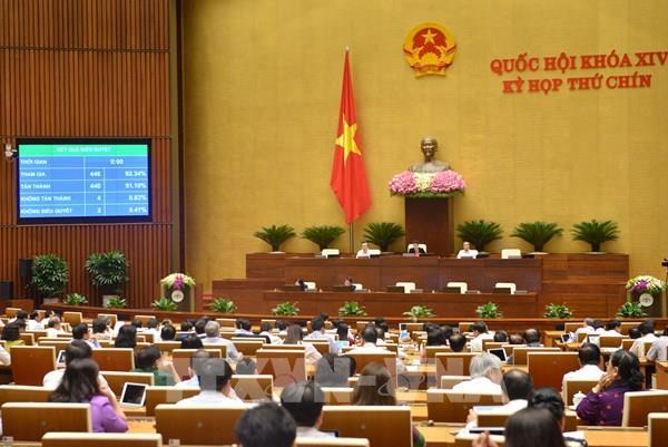 Quốc hội thông qua Nghị quyết giảm thuế thu nhập doanh nghiệp phải nộp năm 2020