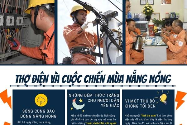 Thợ điện và cuộc chiến mùa nắng nóng