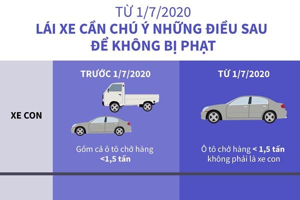 Lái xe cần chú ý những điều sau để không bị phạt từ 1/7/2020