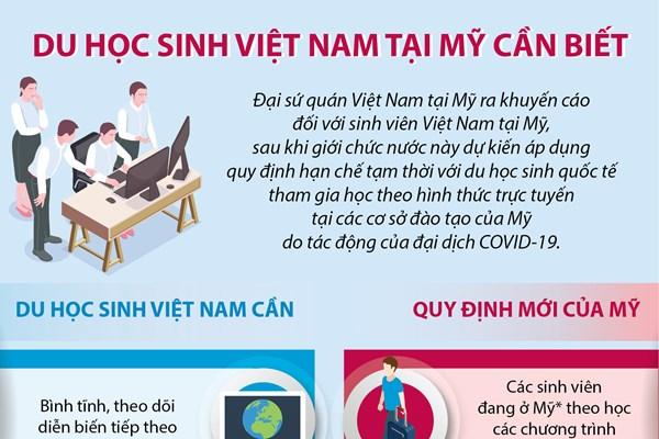 Những điều cần biết đối với du học sinh Việt Nam tại Mỹ