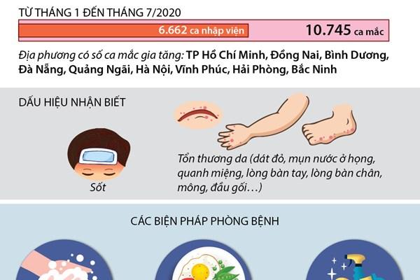 Tăng cường phòng chống dịch bệnh tay chân miệng
