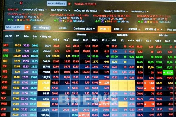 Nhận định thị trường chứng khoán tuần từ 27-31/7: Thị trường có thể bước vào chu kỳ giảm
