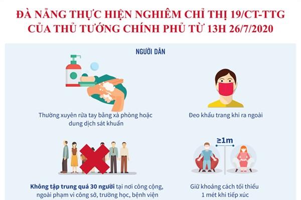 Đà Nẵng thực hiện nghiêm Chỉ thị 19/CT-TTg của Thủ tướng từ 13h 26/7/2020