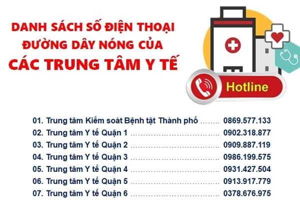 TP.HCM lấy mẫu xét nghiệm người về từ Đà Nẵng từ ngày 1/7/2020