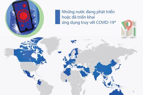 Những nước nào đang triển khai ứng dụng truy vết COVID-19?