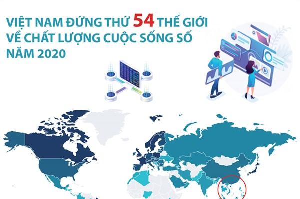 Việt Nam đứng thứ 54 thế giới về chất lượng cuộc sống số