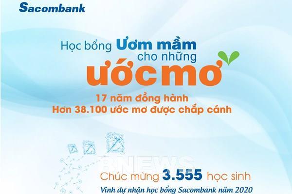 Sacombank trao hơn 3,5 tỷ đồng học bổng cho học sinh khó khăn
