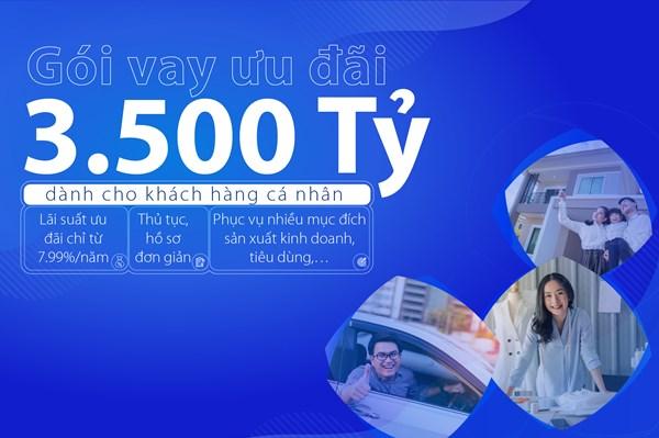 Dịch COVID-19: Ngân hàng Bản Việt tung gói vay ưu đãi 3.500 tỷ dành cho khách hàng cá nhân