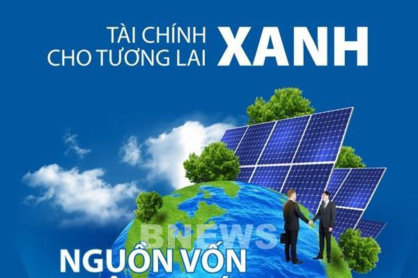 Sacombank cho vay đến 70% vốn dự án điện mặt trời
