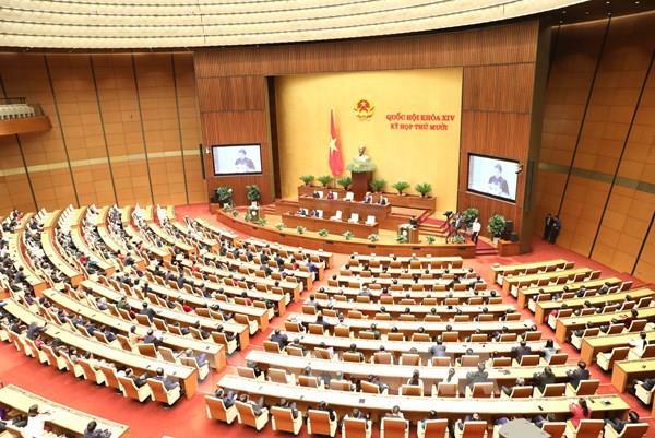 Nghị quyết về dự toán ngân sách nhà nước năm 2021