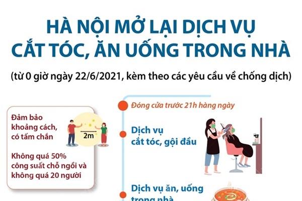 Hà Nội: Những dịch vụ gì được phép mở cửa trở lại?