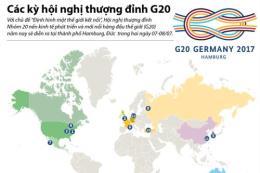 Các kỳ hội nghị thượng đỉnh G20
