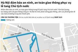 Hà Nội đảm bảo an toàn giao thông phục vụ lễ tang Chủ tịch nước