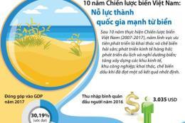 Nhìn lại 10 năm thực hiện Chiến lược biển Việt Nam