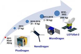 Việt Nam sẽ sản xuất vệ tinh quan sát trái đất