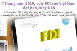 Lĩnh vực nào thu hút vốn FDI lớn nhất?