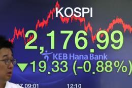 Hầu hết các thị trường chứng khoán châu Á chốt phiên quay đầu giảm