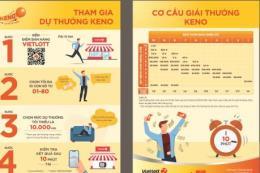 Vietlott phát hành xổ số quay nhanh Keno đầu tiên tại Việt Nam
