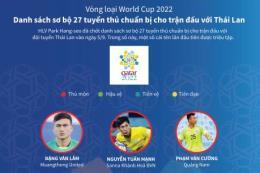 Dàn cầu thủ Việt chuẩn bị cho trận gặp Thái Lan ở vòng loại World Cup 2022