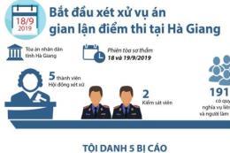 Ngày 18/9 xét xử vụ án gian lận điểm thi tại Hà Giang