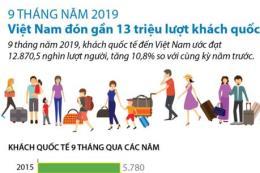 Việt Nam đón gần 13 triệu lượt khách quốc tế