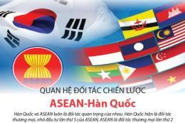 Quan hệ Đối tác chiến lược ASEAN-Hàn Quốc