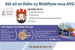 Xét xử sơ thẩm vụ Mobifone mua AVG