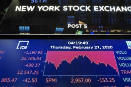 Chứng khoán Mỹ: Tuần giảm điểm mạnh nhất kể từ khủng hoảng tài chính toàn cầu